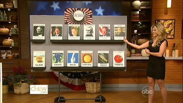 Presidential Plates