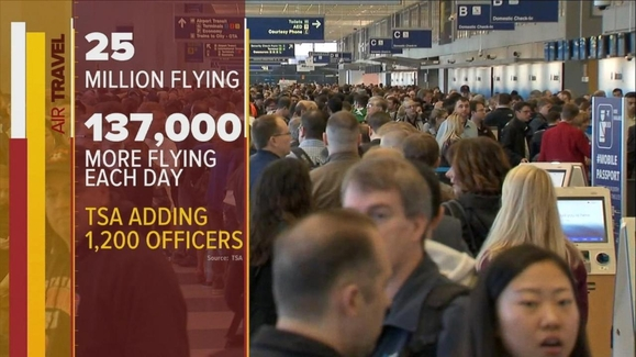 Good Morning America: 11/19/18: Record-Breaking Thanksgiving Travel In Over A Decade Watch Full Episode | 11/19/2018